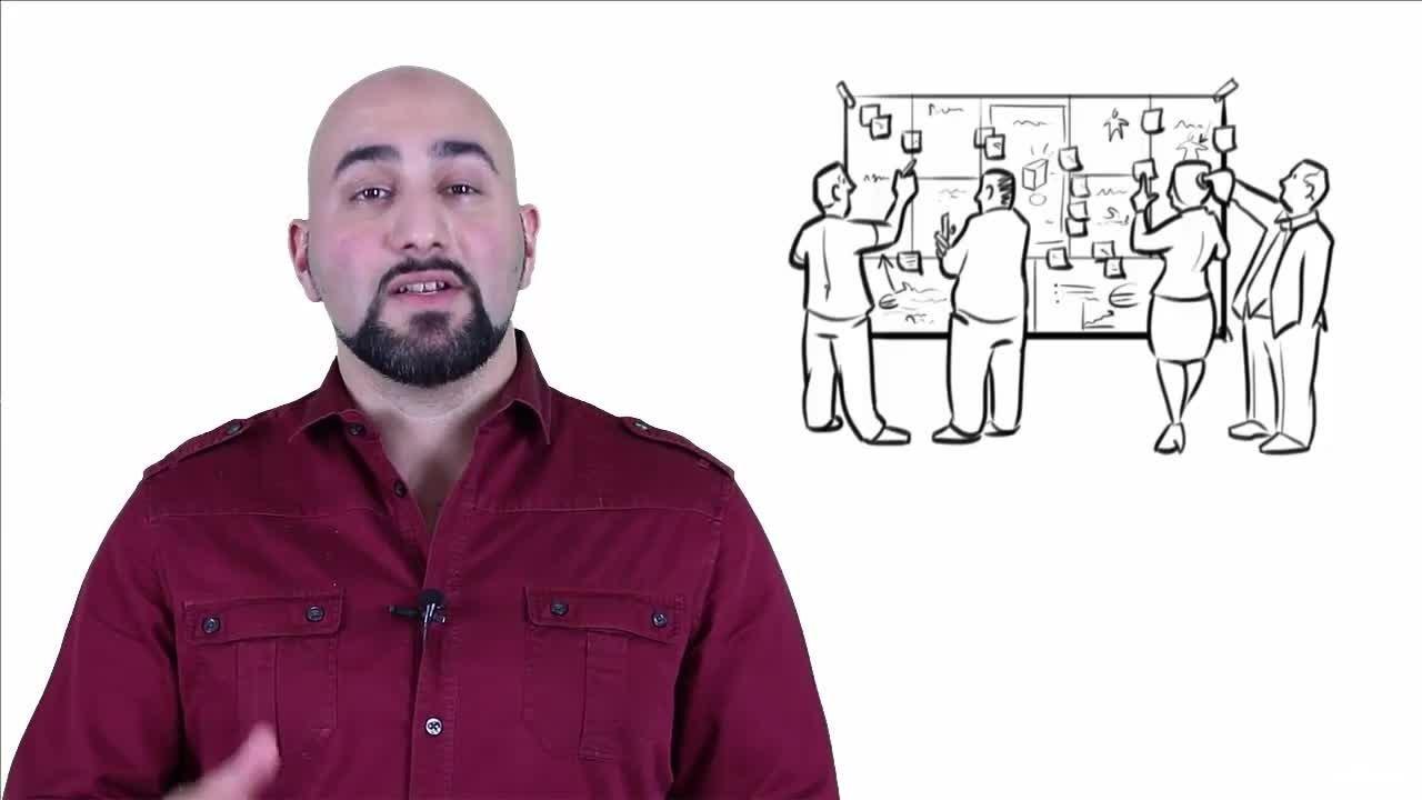 Business Model Canvas 101 نموذج العمل التجاري - (Arabic Language)