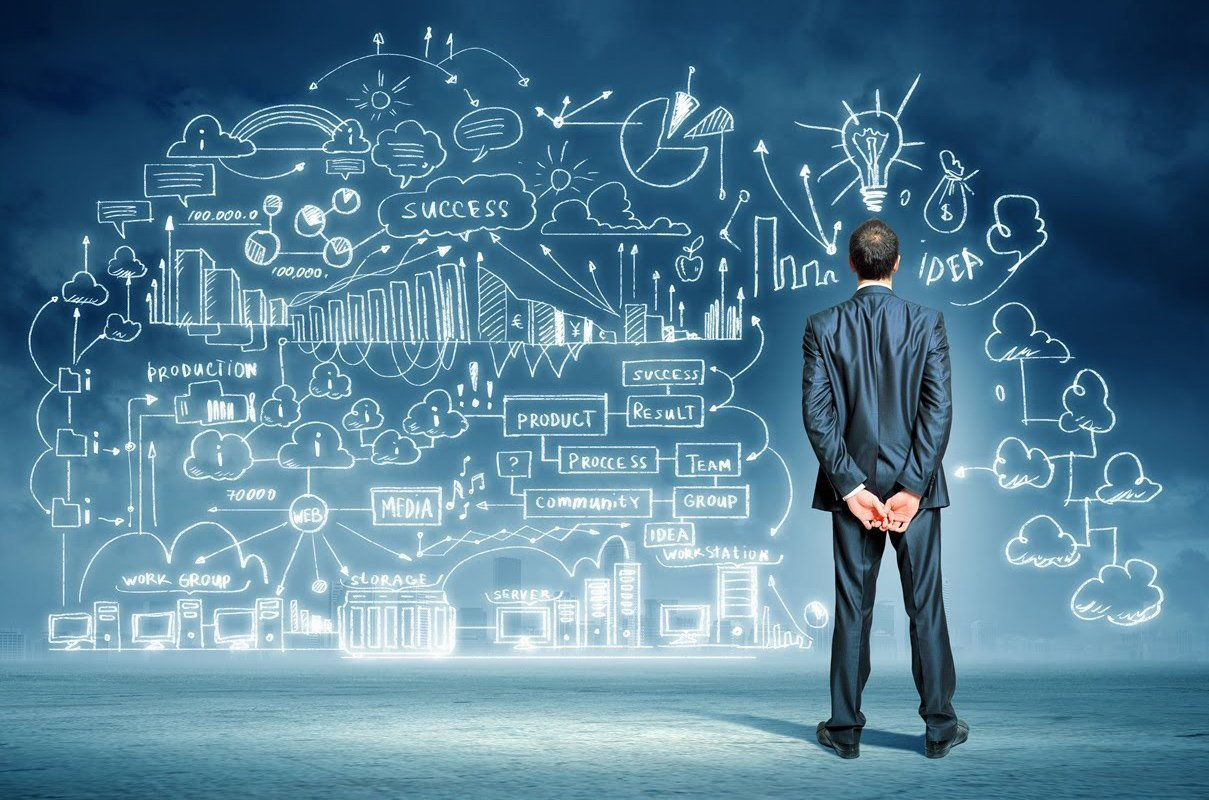 Entrepreneurship fundamentals: how to start a business? How to turn your ideas into a business?