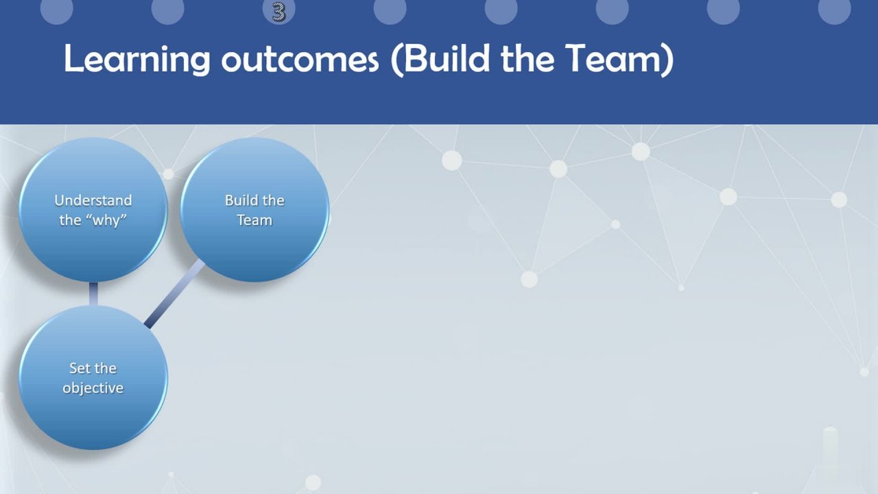 Team Building and Organization Change