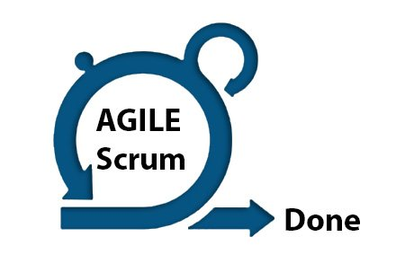 Scrum Master certification - Get ready for the certification exam in less than 30 minutes