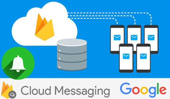 Push notifications and Firebase data messaging in Android 2020